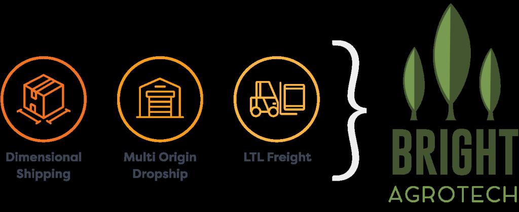 Bright AgroTech & ShipperHQ