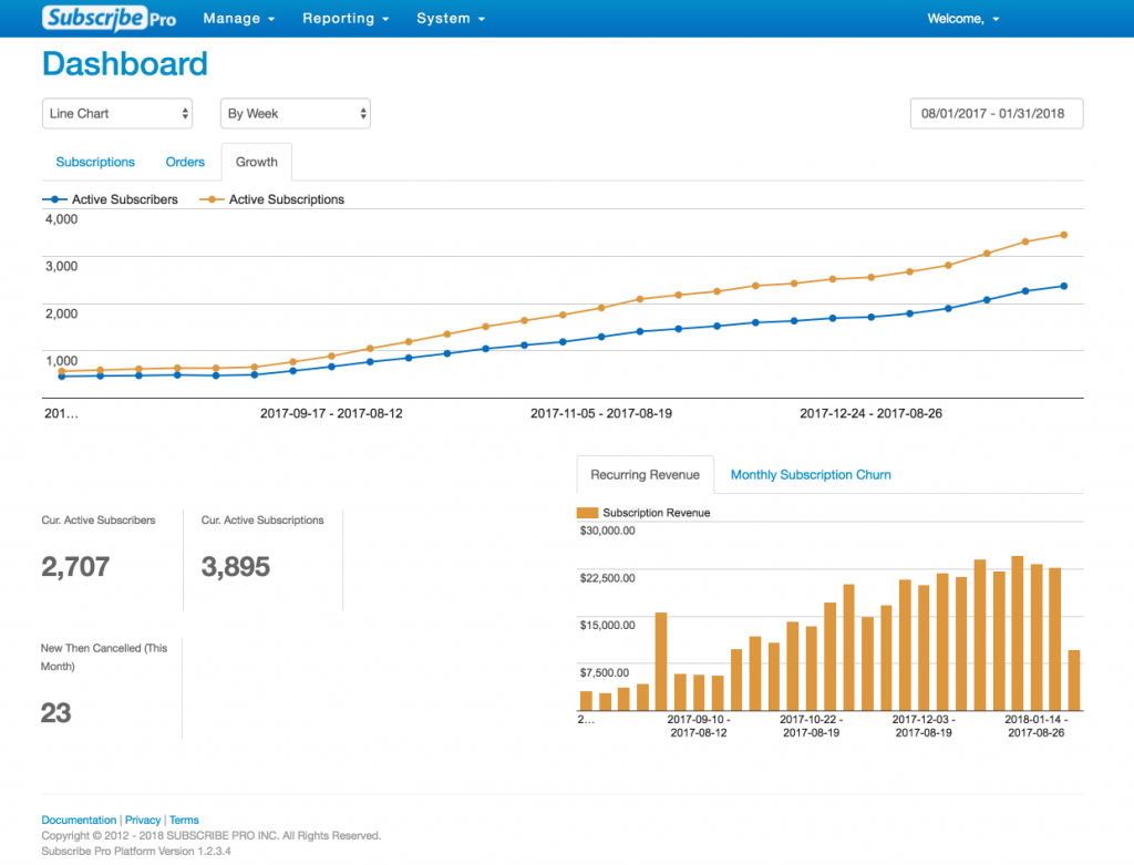 Dashboard-Screenshot-Growth