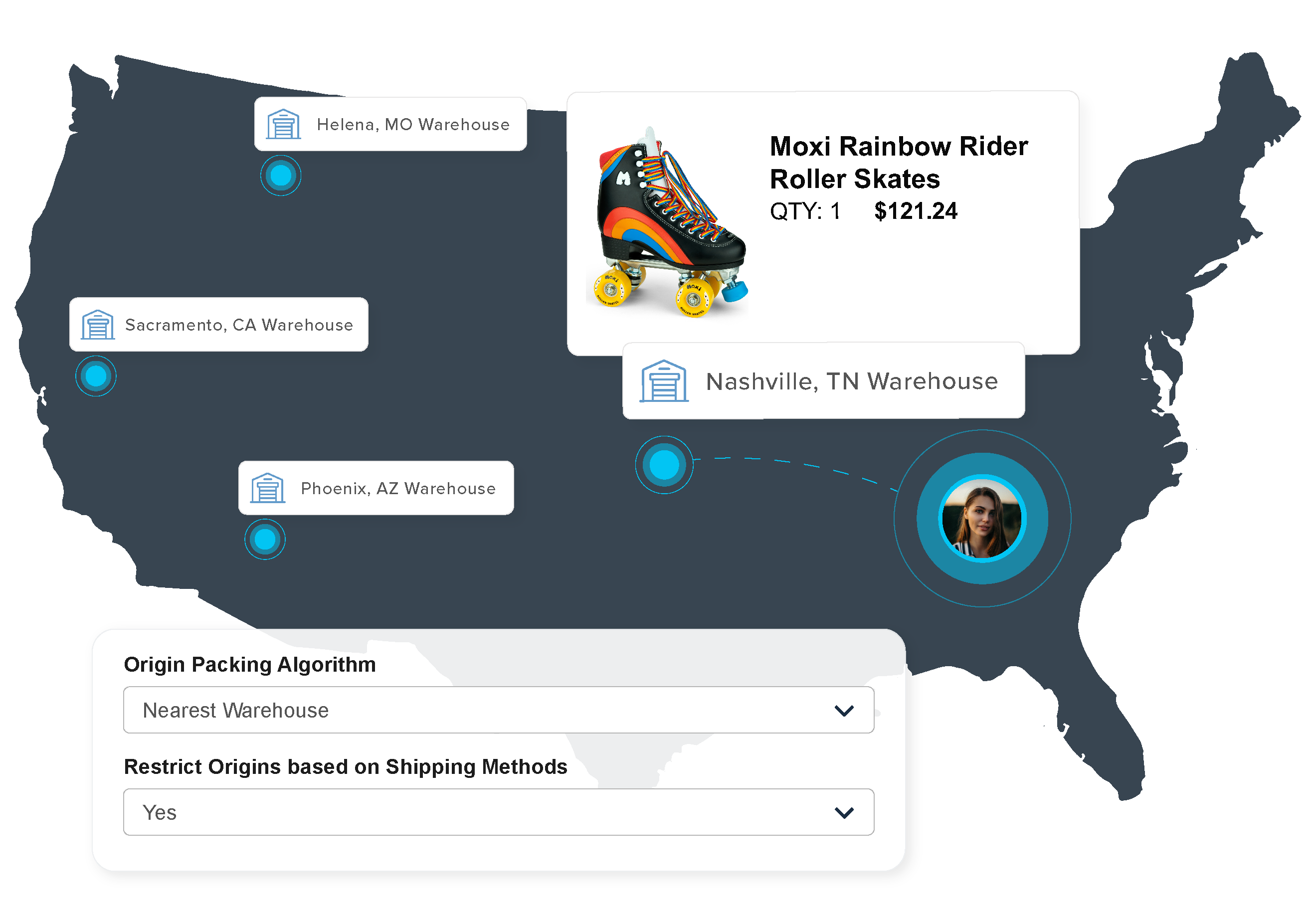 Moxi Roller Skates, a ShipperHQ customer, uses multi origin shipping to fulfill their order. Shipping Insights shows them which items, which boxes, will ship from which origin.